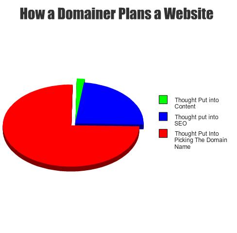 Domainer_Website_Plans