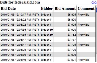 federal_aid