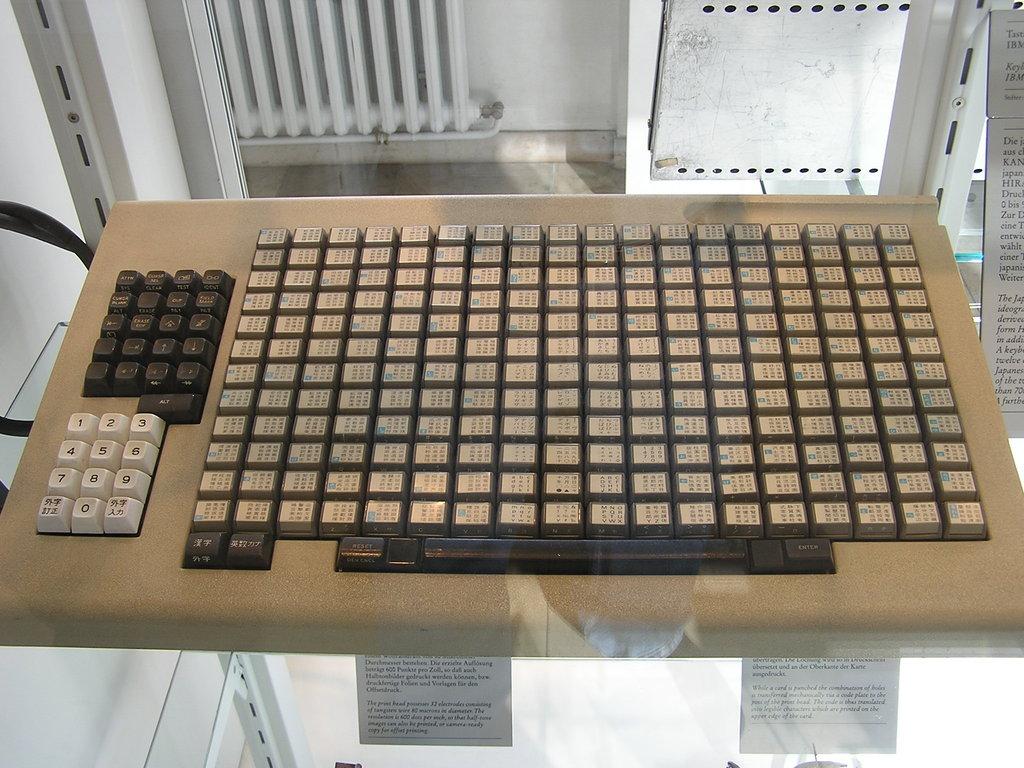 IDN keyboard