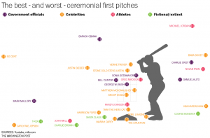 celebrity_ceremonial_first_pitch