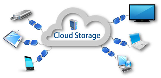free cloud storage